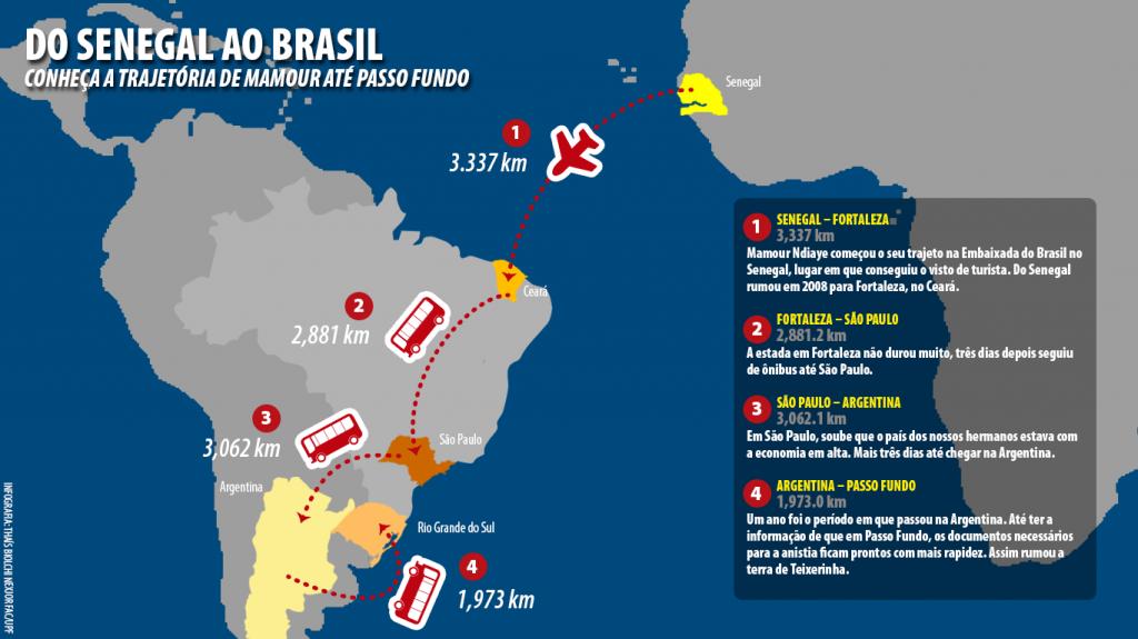 Do Senegal ao Brasil1