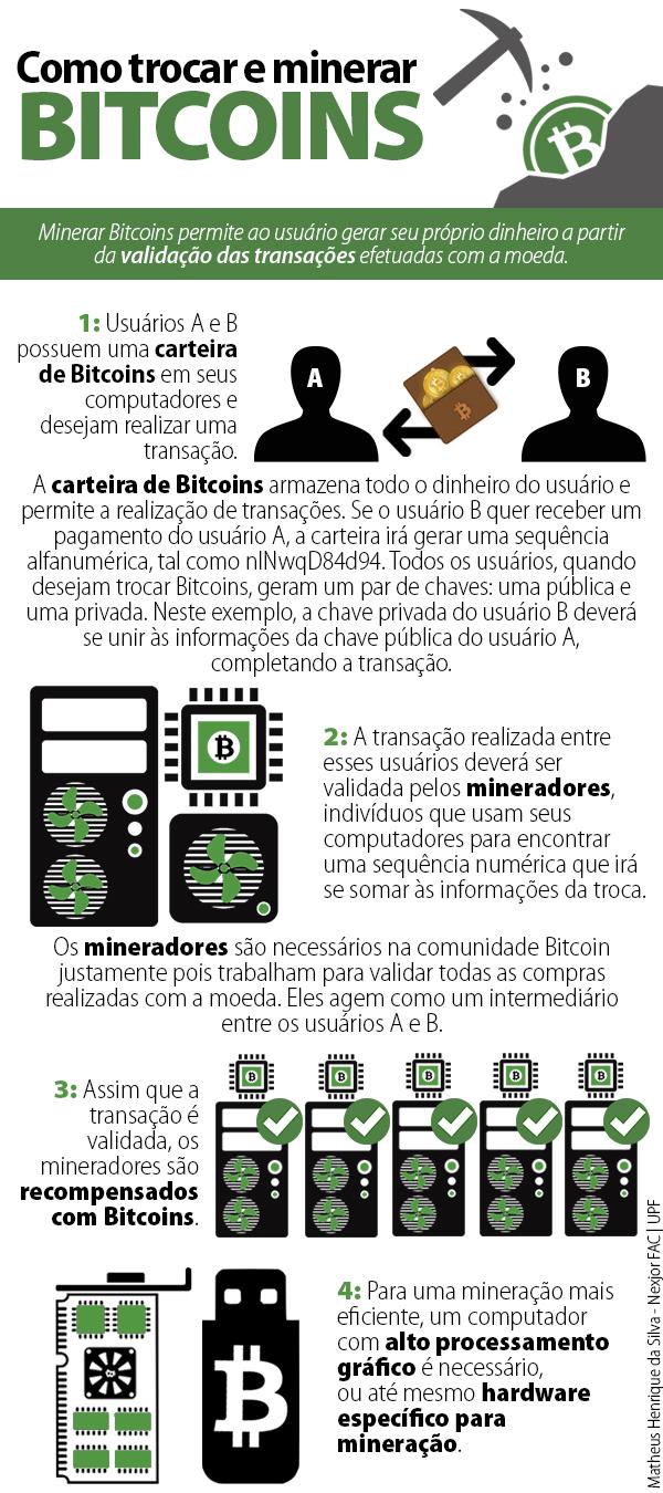 Modelo Info 2